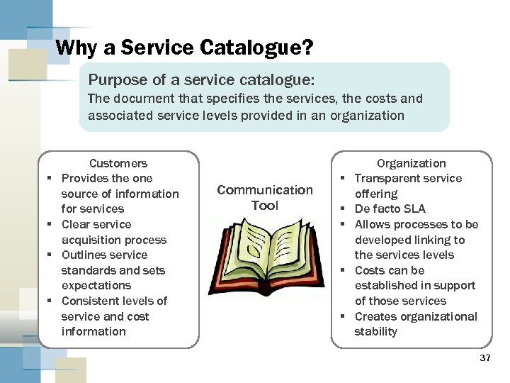 Why a Service Catalogue? Purpose of a service catalogue: The document that specifies the