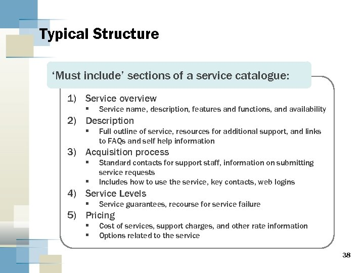 Typical Structure 'Must include' sections of a service catalogue: 1) Service overview § Service