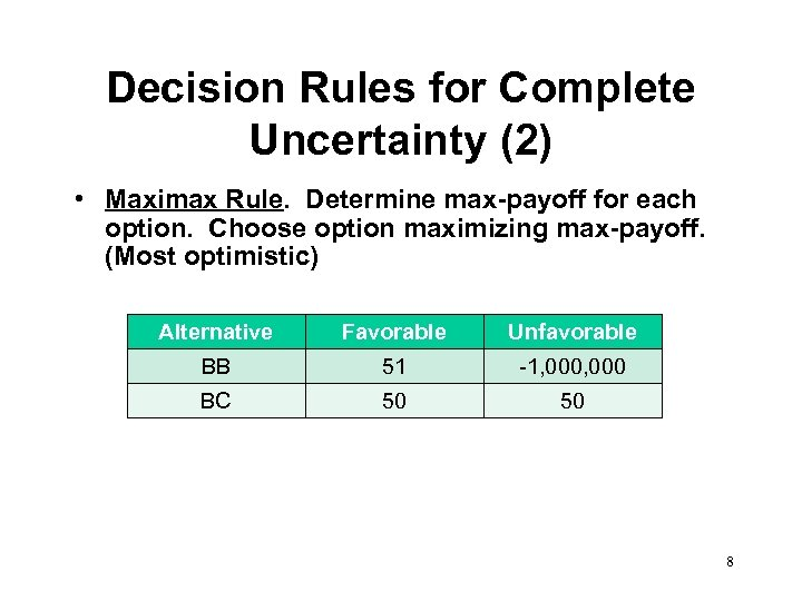 Decision Rules for Complete Uncertainty (2) • Maximax Rule. Determine max-payoff for each option.