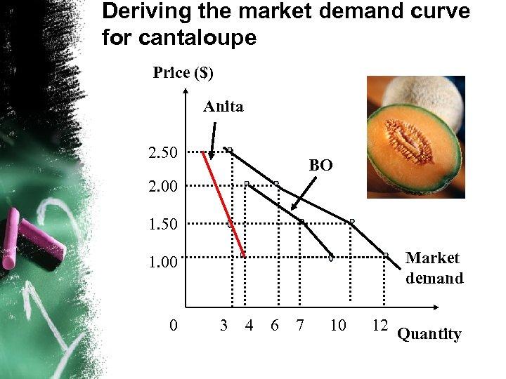 Deriving the market demand curve for cantaloupe Price ($) Anita 2. 50 BO 2.