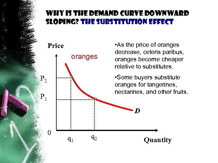 Why is the demand curve downward sloping? The Substitution effect Price oranges • As