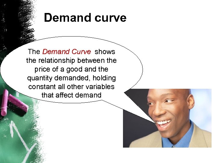 Demand curve The Demand Curve shows the relationship between the price of a good