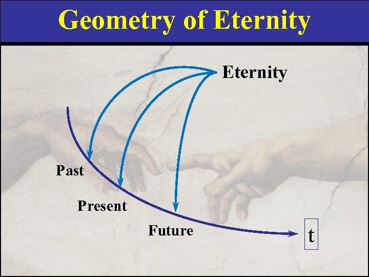 Geometry of Eternity Past Present Future t