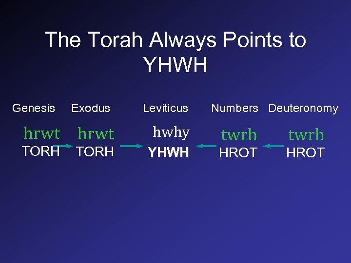 The Torah Always Points to YHWH Genesis Exodus Leviticus Numbers Deuteronomy hrwt hwhy TORH