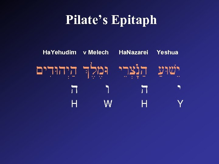 Pilate's Epitaph Ha. Yehudim v Melech Ha. Nazarei Yeshua