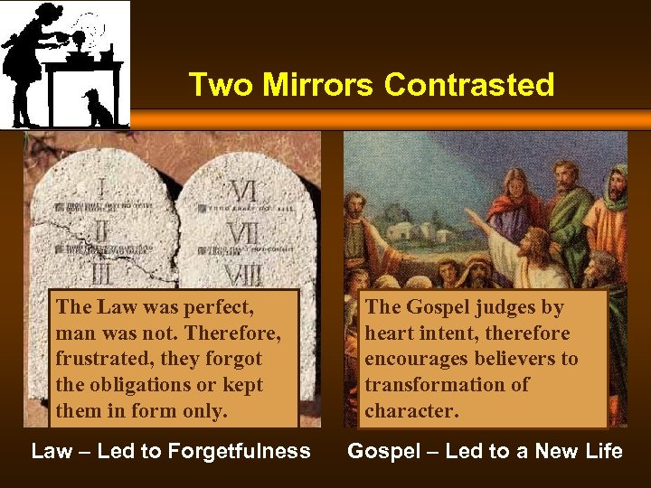 Two Mirrors Contrasted The Law was perfect, man was not. Therefore, frustrated, they forgot