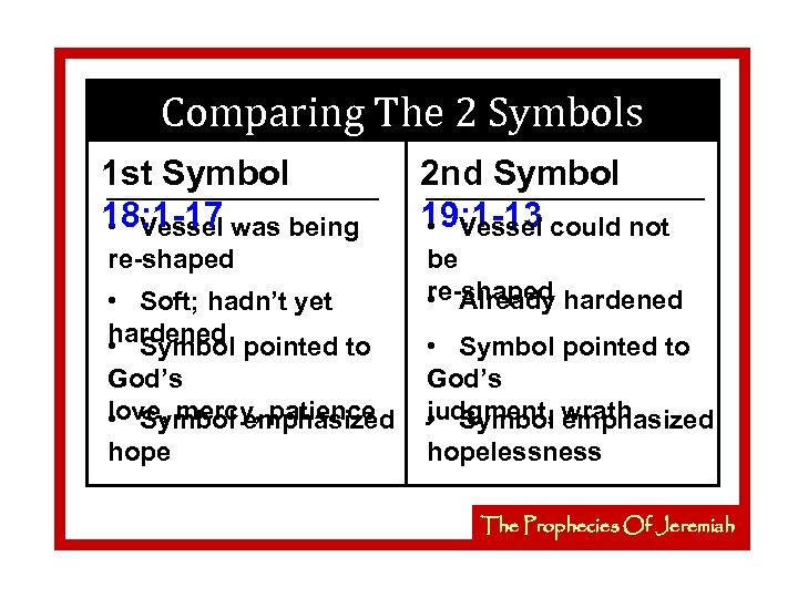 Comparing The 2 Symbols 1 st Symbol 18: 1 -17 was being • Vessel