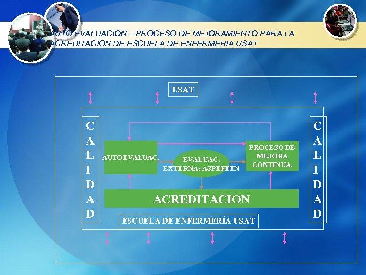 AUTO EVALUACION – PROCESO DE MEJORAMIENTO PARA LA ACREDITACION DE ESCUELA DE ENFERMERIA USAT