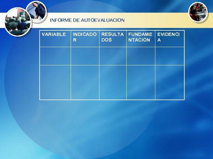 INFORME DE AUTOEVALUACION VARIABLE INDICADO R RESULTA DOS FUNDAME NTACION EVIDENCI A