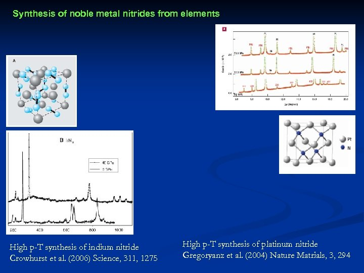Synthesis of noble metal nitrides from elements High p-T synthesis of indium nitride Crowhurst