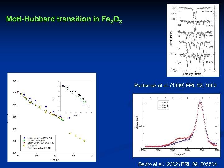 Mott-Hubbard transition in Fe 2 O 3 Pasternak et al. (1999) PRL 82, 4663