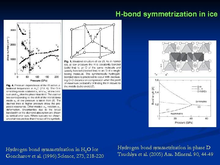 H-bond symmetrization in ice Hydrogen bond symmetrization in H 2 O ice Goncharov et