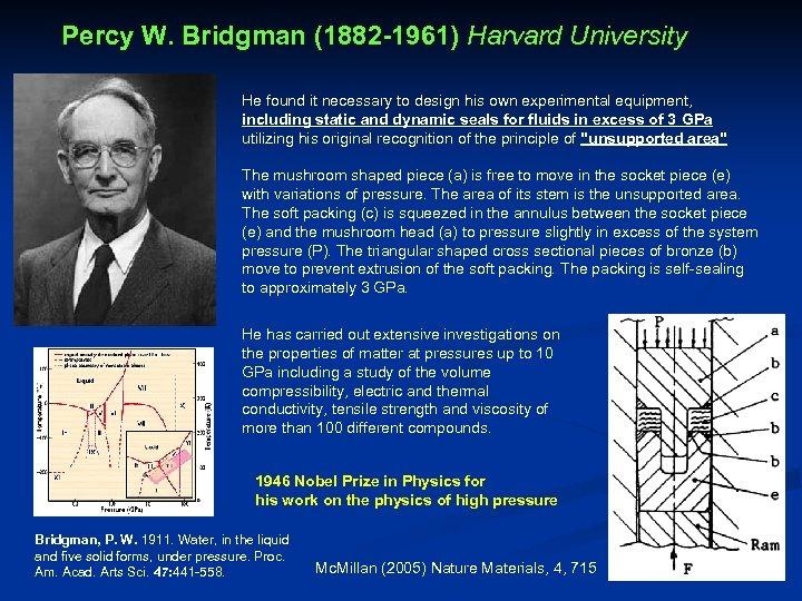 Percy W. Bridgman (1882 -1961) Harvard University He found it necessary to design his