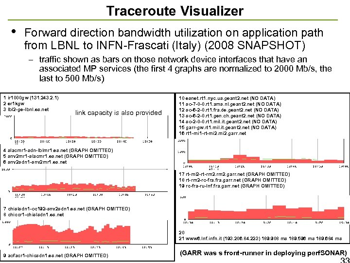 Traceroute Visualizer • Forward direction bandwidth utilization on application path from LBNL to INFN-Frascati