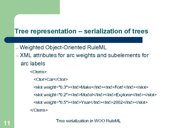 Tree representation – serialization of trees Weighted Object-Oriented Rule. ML – XML attributes for
