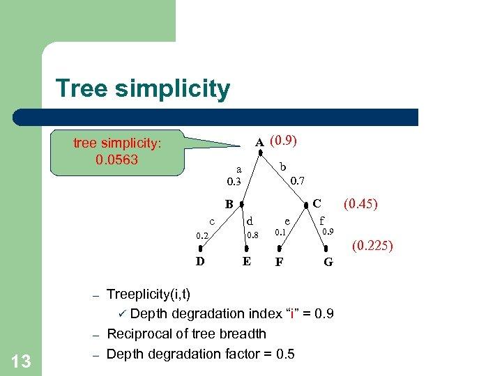 Tree simplicity A (0. 9) tree simplicity: 0. 0563 b a 0. 7 0.