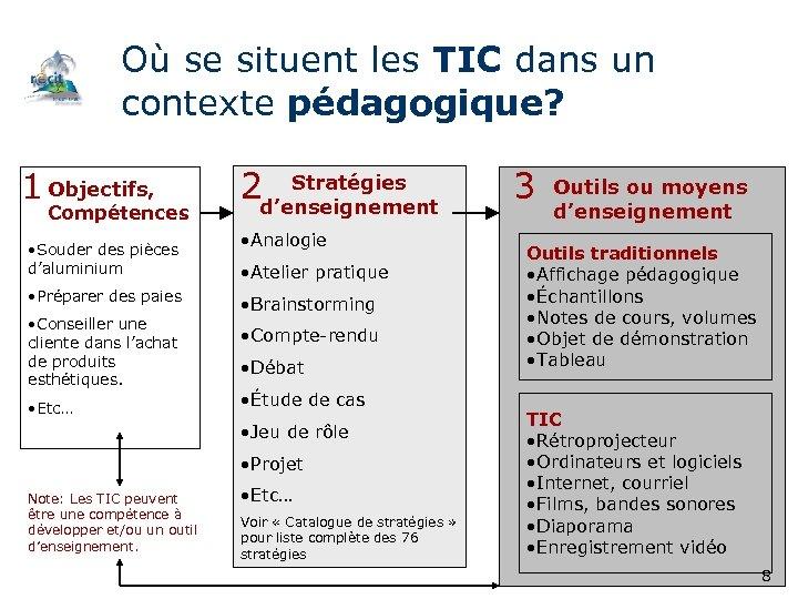 Où se situent les TIC dans un contexte pédagogique? 1 Objectifs, Compétences • Souder