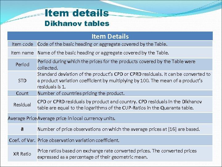 Item details Dikhanov tables Item Details Item code Code of the basic heading or