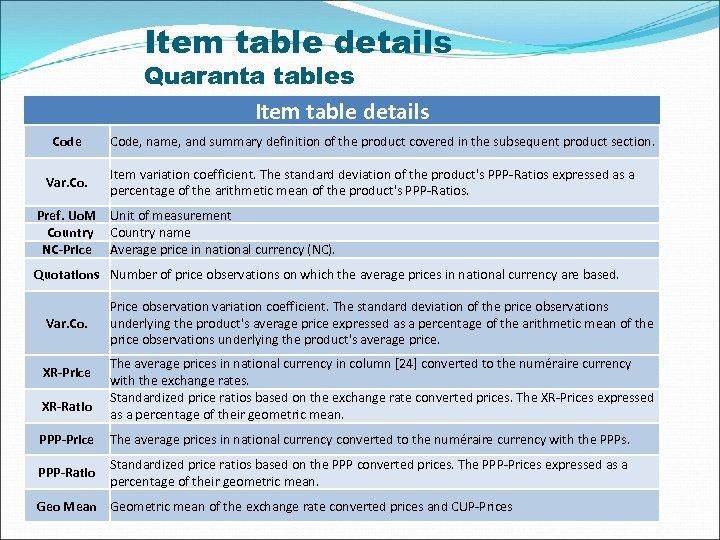 Item table details Quaranta tables Item table details Code Var. Co. Code, name, and