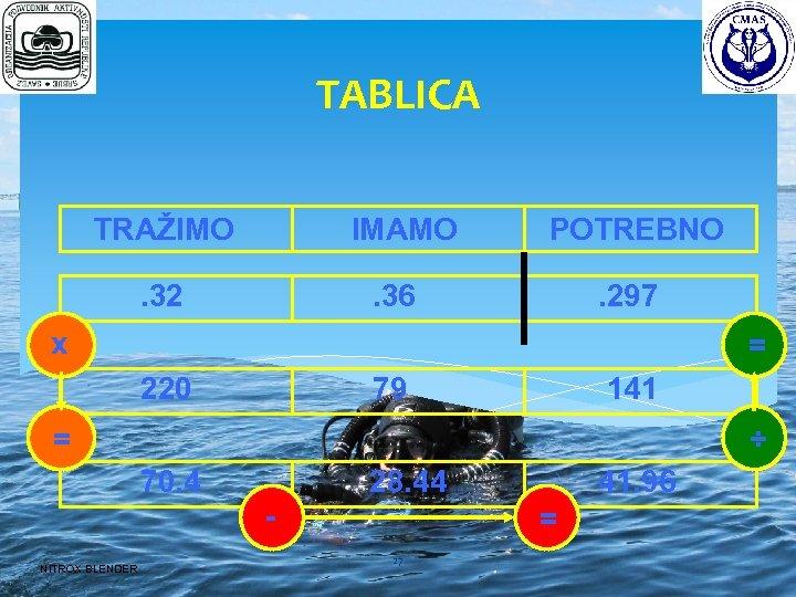 TABLICA TRAŽIMO IMAMO . 32 POTREBNO . 36 . 297 x = 220 141
