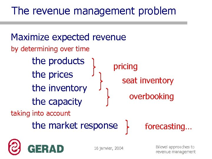 The revenue management problem Maximize expected revenue by determining over time the the products