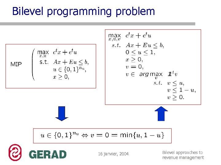 Bilevel programming problem 16 janvier, 2004 Bilevel approaches to revenue management
