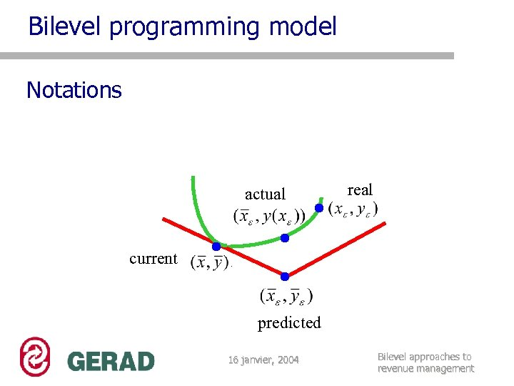 Bilevel programming model Notations actual real current predicted 16 janvier, 2004 Bilevel approaches to