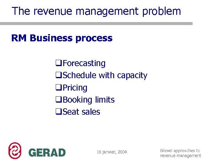 The revenue management problem RM Business process q. Forecasting q. Schedule with capacity q.