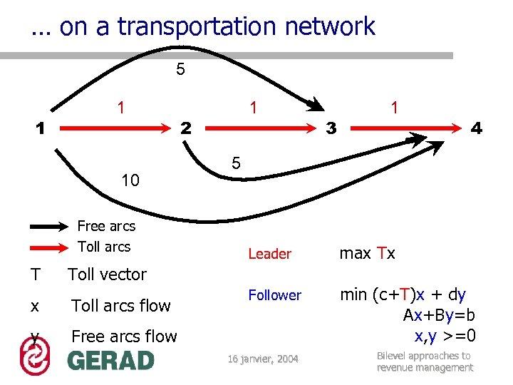 … on a transportation network 5 1 1 10 Free arcs Toll arcs T