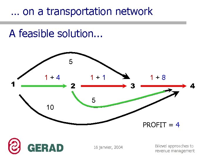 … on a transportation network A feasible solution. . . 5 1 1+4 10