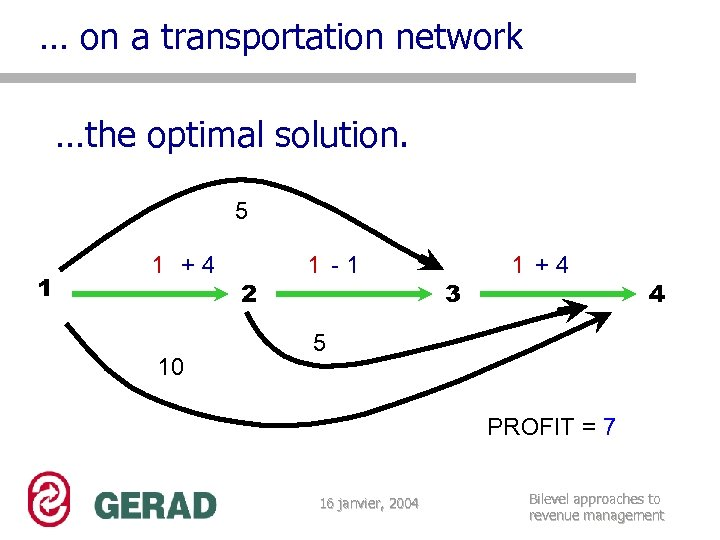 … on a transportation network …the optimal solution. 5 1 1 +4 10 2