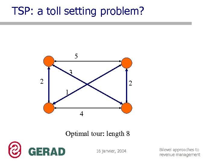 TSP: a toll setting problem? 5 3 2 2 1 4 Optimal tour: length