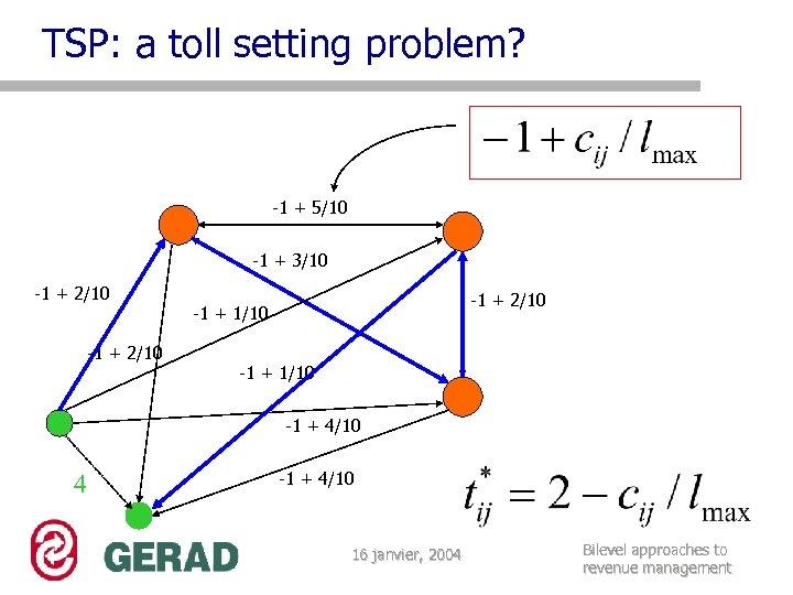 TSP: a toll setting problem? -1 + 5/10 -1 + 3/10 -1 + 2/10