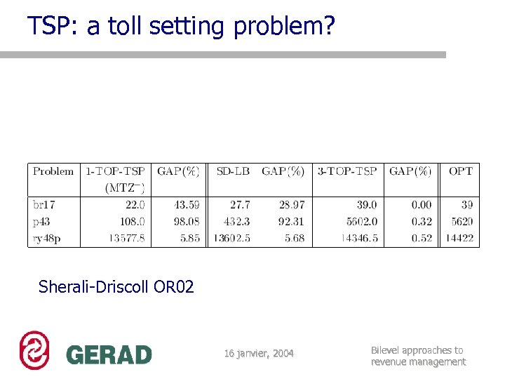 TSP: a toll setting problem? Sherali-Driscoll OR 02 16 janvier, 2004 Bilevel approaches to