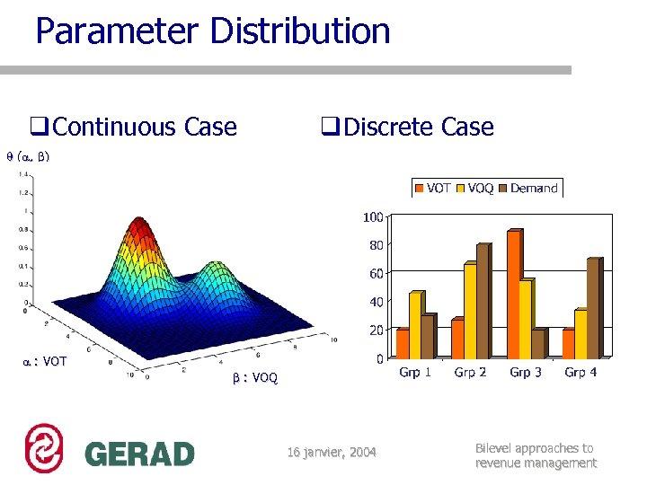 Parameter Distribution q Continuous Case q Discrete Case ( , ) : VOT :