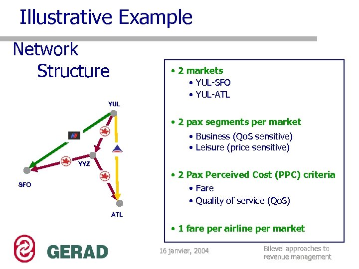 Illustrative Example Network Structure • 2 markets • YUL-SFO • YUL-ATL YUL • 2