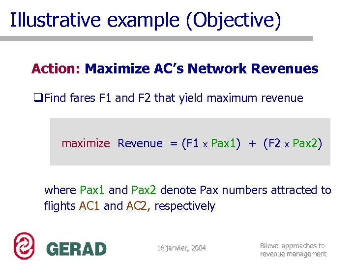 Illustrative example (Objective) Action: Maximize AC's Network Revenues q. Find fares F 1 and