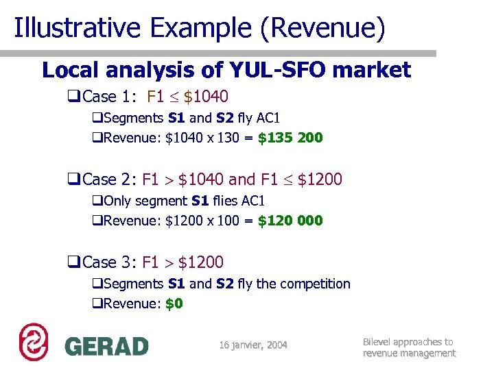 Illustrative Example (Revenue) Local analysis of YUL-SFO market q. Case 1: F 1 $1040