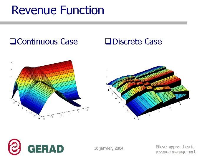 Revenue Function q Continuous Case q Discrete Case 16 janvier, 2004 Bilevel approaches to