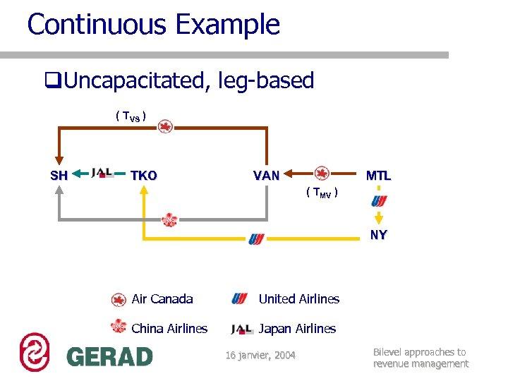 Continuous Example q. Uncapacitated, leg-based ( TVS ) SH TKO VAN MTL ( TMV
