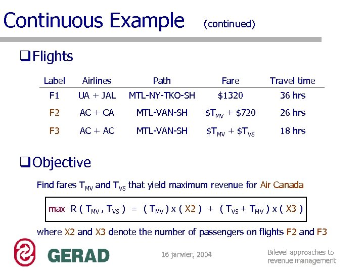 Continuous Example (continued) q Flights Label Airlines Path Fare Travel time F 1 UA