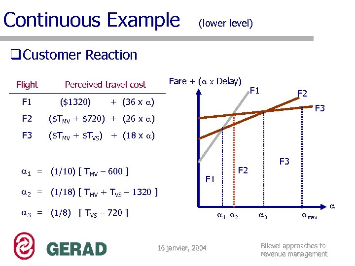 Continuous Example (lower level) q Customer Reaction Flight F 1 Fare + ( Perceived