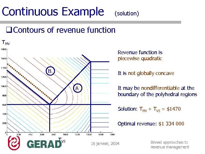 Continuous Example (solution) q Contours of revenue function TMV q Revenue function is piecewise
