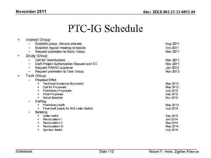 November 2011 doc. : IEEE 802. 15 -11 -0852 -00 PTC-IG Schedule • Interest