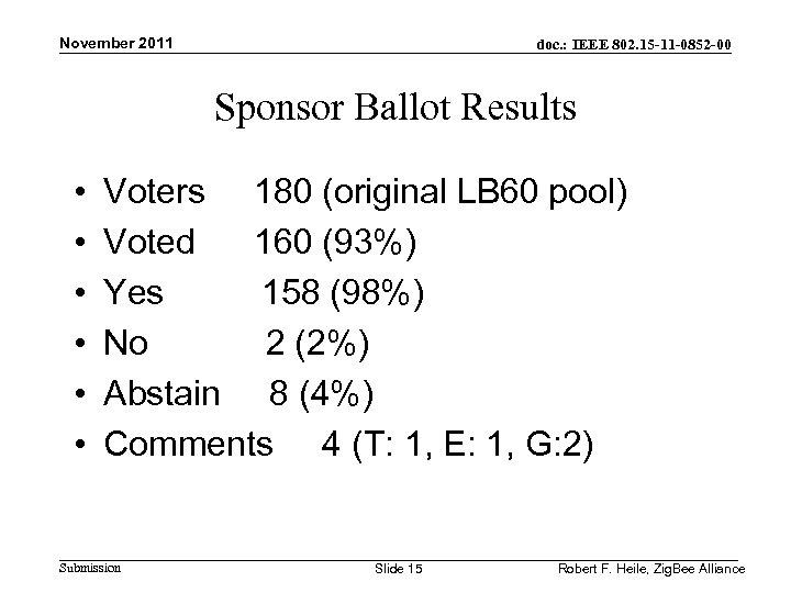 November 2011 doc. : IEEE 802. 15 -11 -0852 -00 Sponsor Ballot Results •