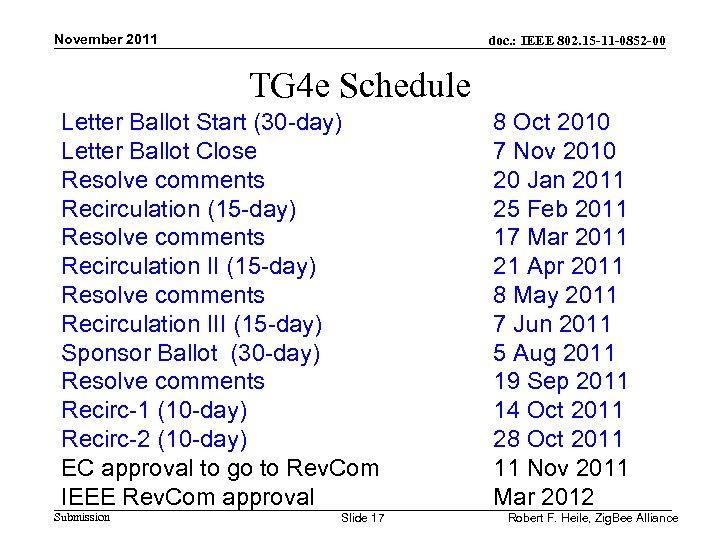 November 2011 doc. : IEEE 802. 15 -11 -0852 -00 TG 4 e Schedule