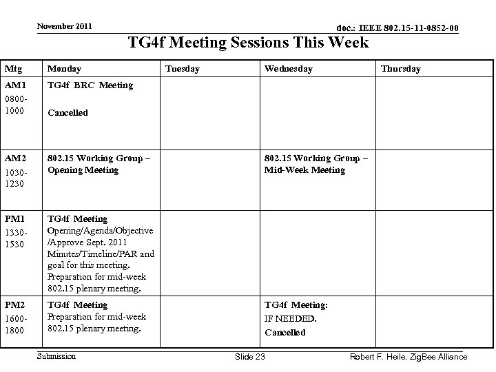 November 2011 doc. : IEEE 802. 15 -11 -0852 -00 TG 4 f Meeting