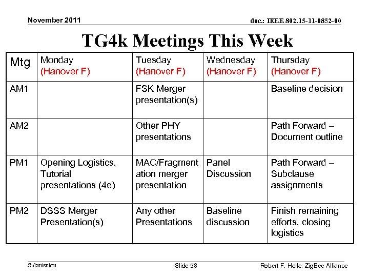 November 2011 doc. : IEEE 802. 15 -11 -0852 -00 TG 4 k Meetings