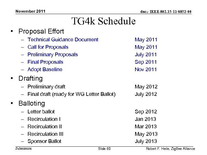 November 2011 doc. : IEEE 802. 15 -11 -0852 -00 TG 4 k Schedule