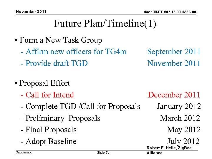 November 2011 doc. : IEEE 802. 15 -11 -0852 -00 Future Plan/Timeline(1) • Form